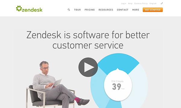 Zendesk - Product Tour