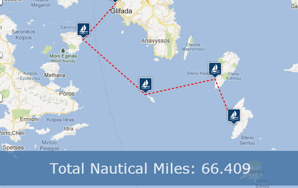 Sailing Distances Calculator